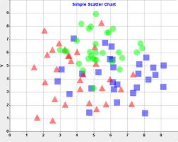 wiki:designimplementation:qt:widgets:scatter - TerraLib5 Design