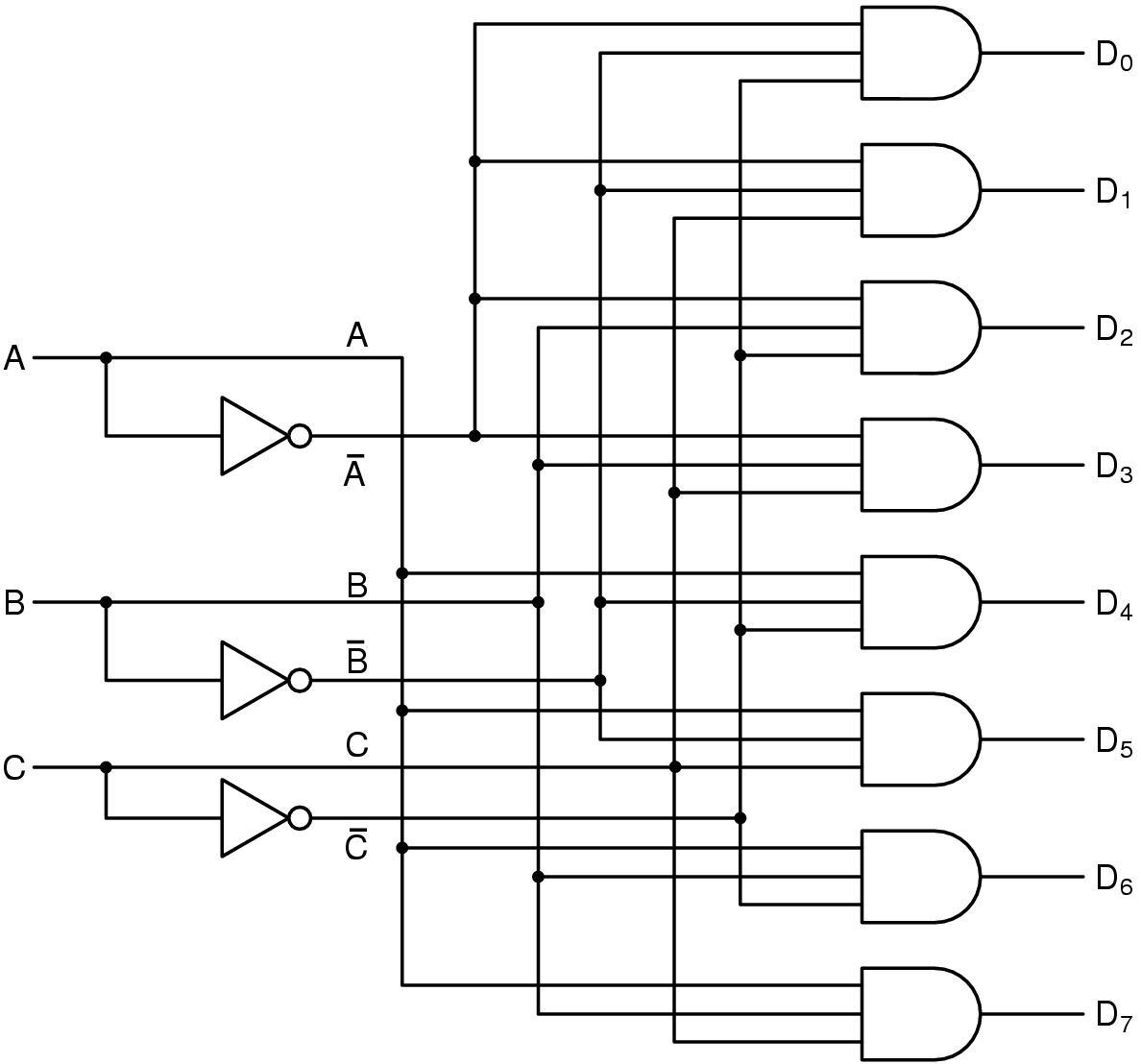 Circuito Logico : Logisim simulare un circuito logico con logisim youtube