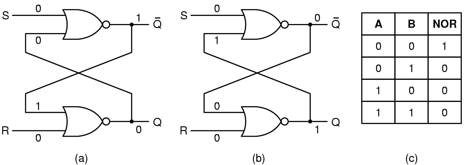 Index Of Carlos Academicos Cursos Arqcomp D Flip Flop Logic Diagram And Truth Table 3 22