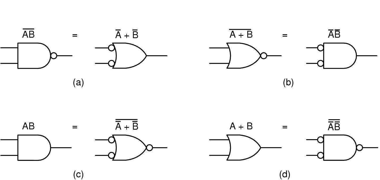 Circuito Xor Equivalente : Programação em c capítulo